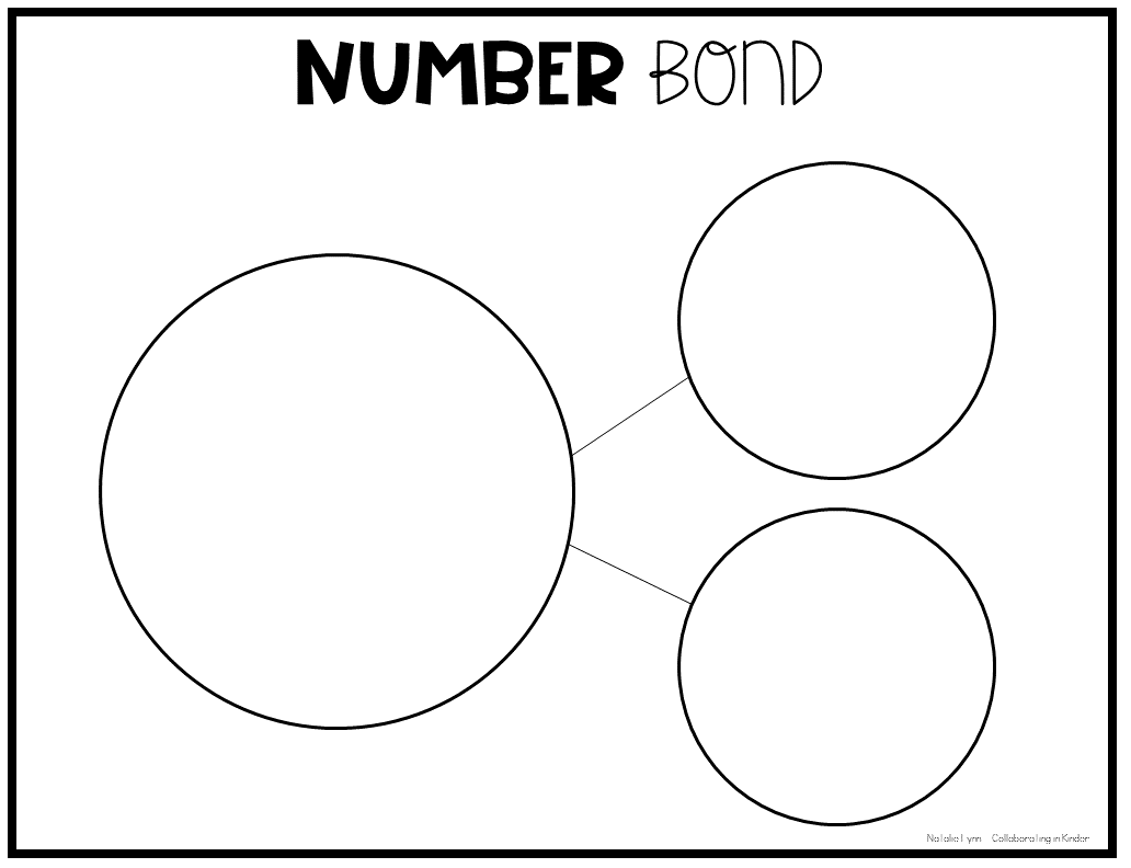 Number Bonds for Number Sense